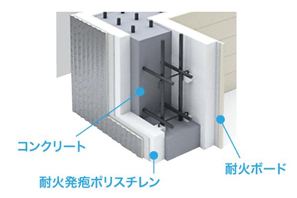 内外断熱工法イメージ